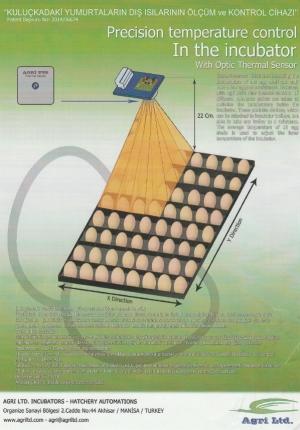 Yumurtalarının Dış Isılarının Ölçüm ve Kontrol